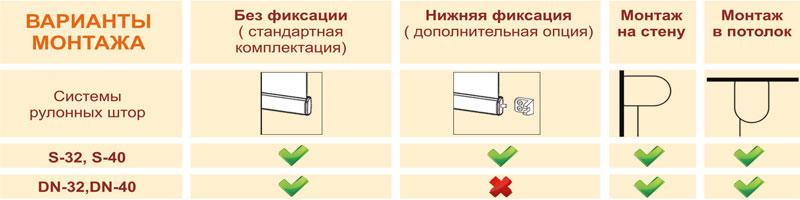 Система S-32. Солнцезащитная система открытого типа