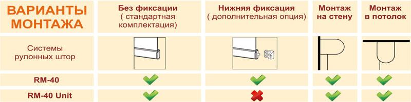 Система RM-40. Солнцезащитная система открытого типа