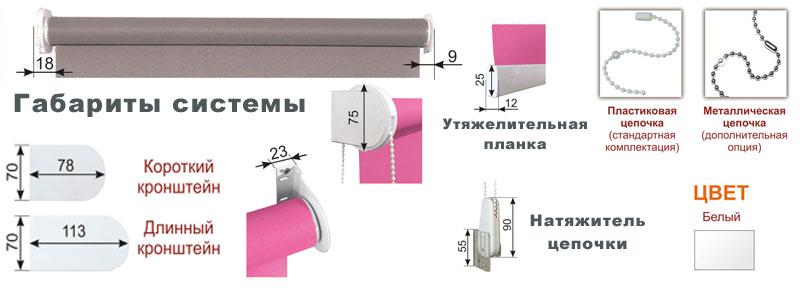 Система RM-45. Солнцезащитная система открытого типа