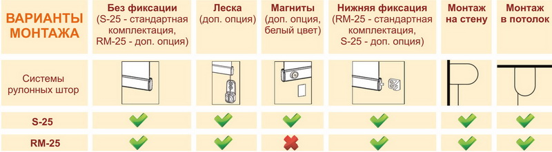 Система RM-25. Солнцезащитная система открытого типа